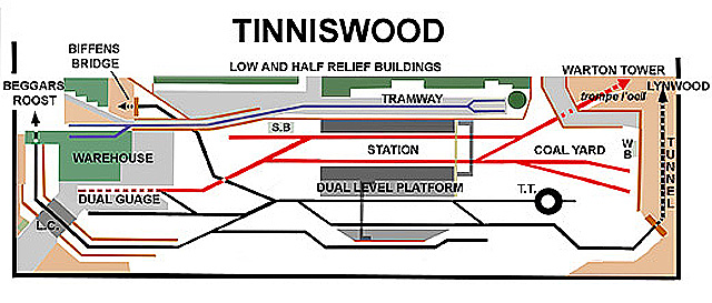 Tinniswood Track Plan
